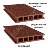 savewood_dpk_advanced_fagus_terrakot.970