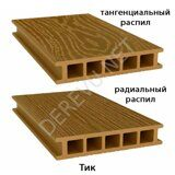 savewood_dpk_advanced_fagus_tik.970